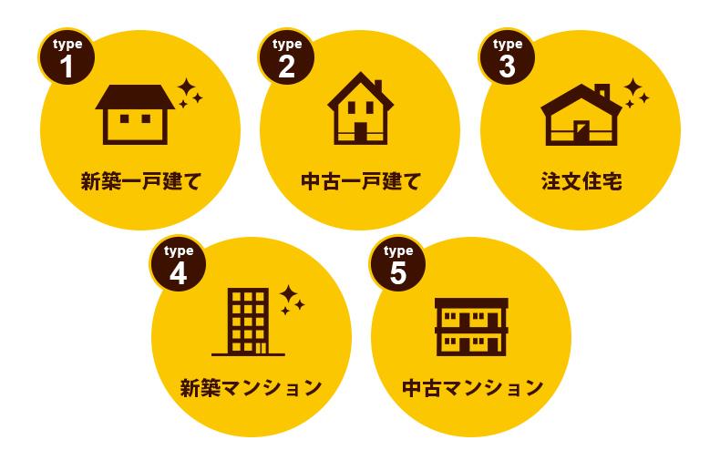 住宅のタイプ